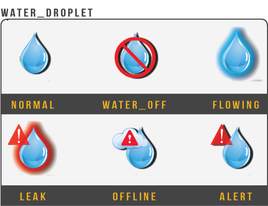 Water_Droplet States
